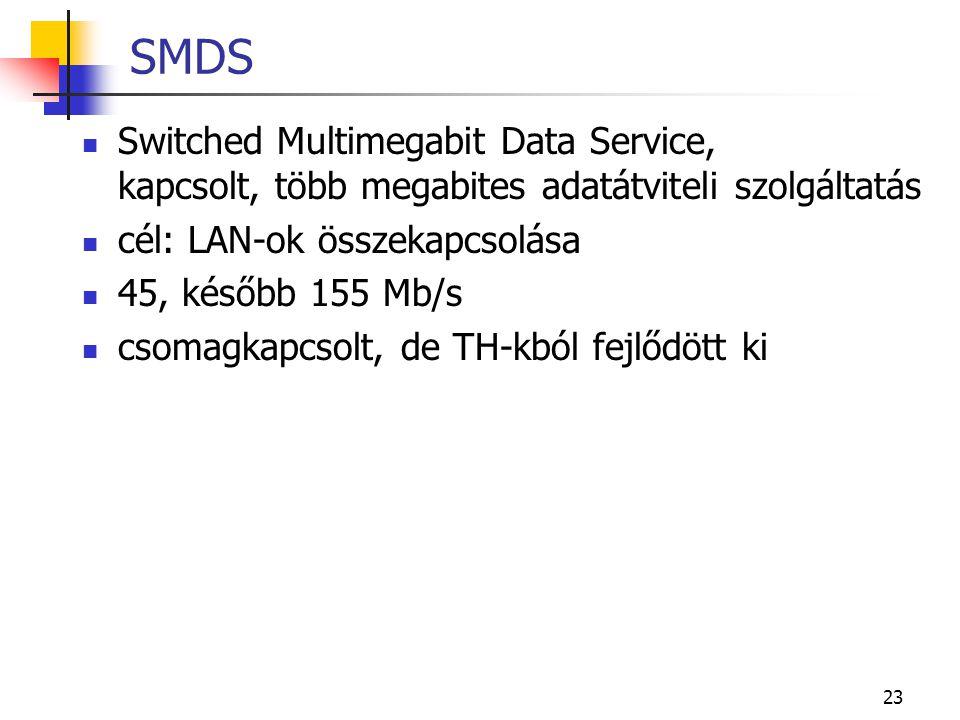 23 SMDS  Switched Multimegabit Data Service, kapcsolt, több megabites adatátviteli szolgáltatás  cél: LAN-ok összekapcsolása  45, később 155 Mb/s 