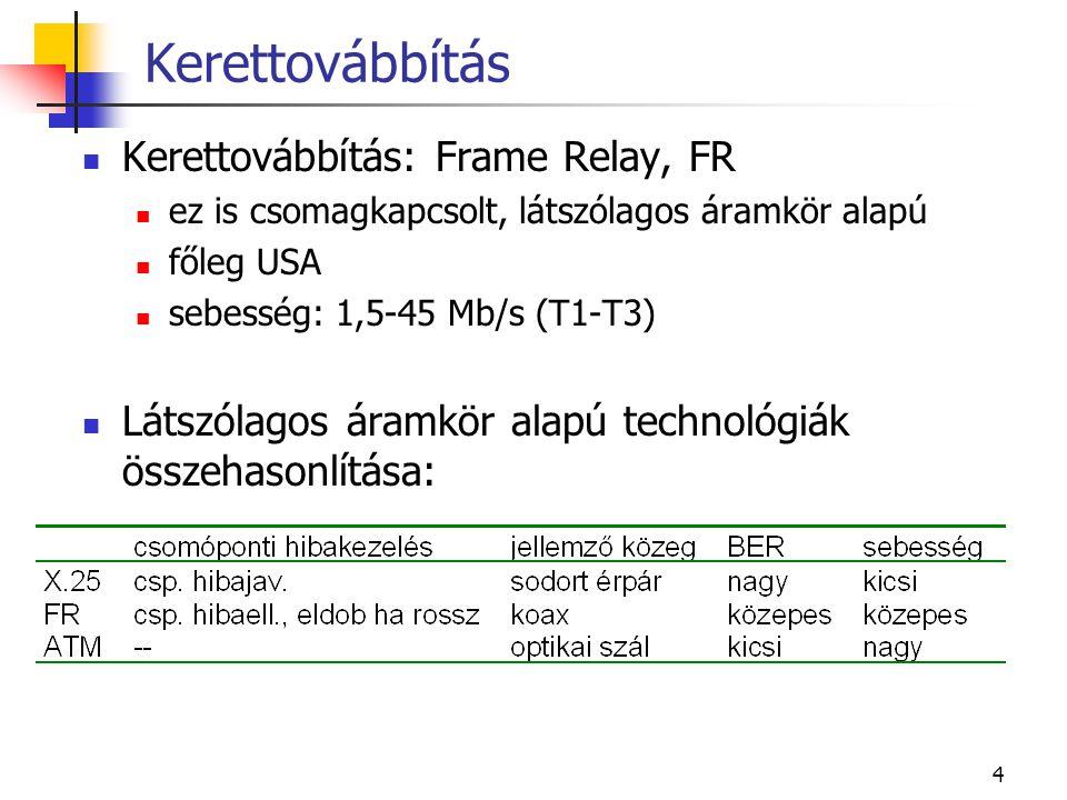 4 Kerettovábbítás  Kerettovábbítás: Frame Relay, FR  ez is csomagkapcsolt, látszólagos áramkör alapú  főleg USA  sebesség: 1,5-45 Mb/s (T1-T3)  L