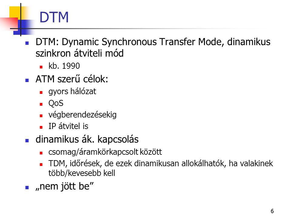 6 DTM  DTM: Dynamic Synchronous Transfer Mode, dinamikus szinkron átviteli mód  kb. 1990  ATM szerű célok:  gyors hálózat  QoS  végberendezéseki