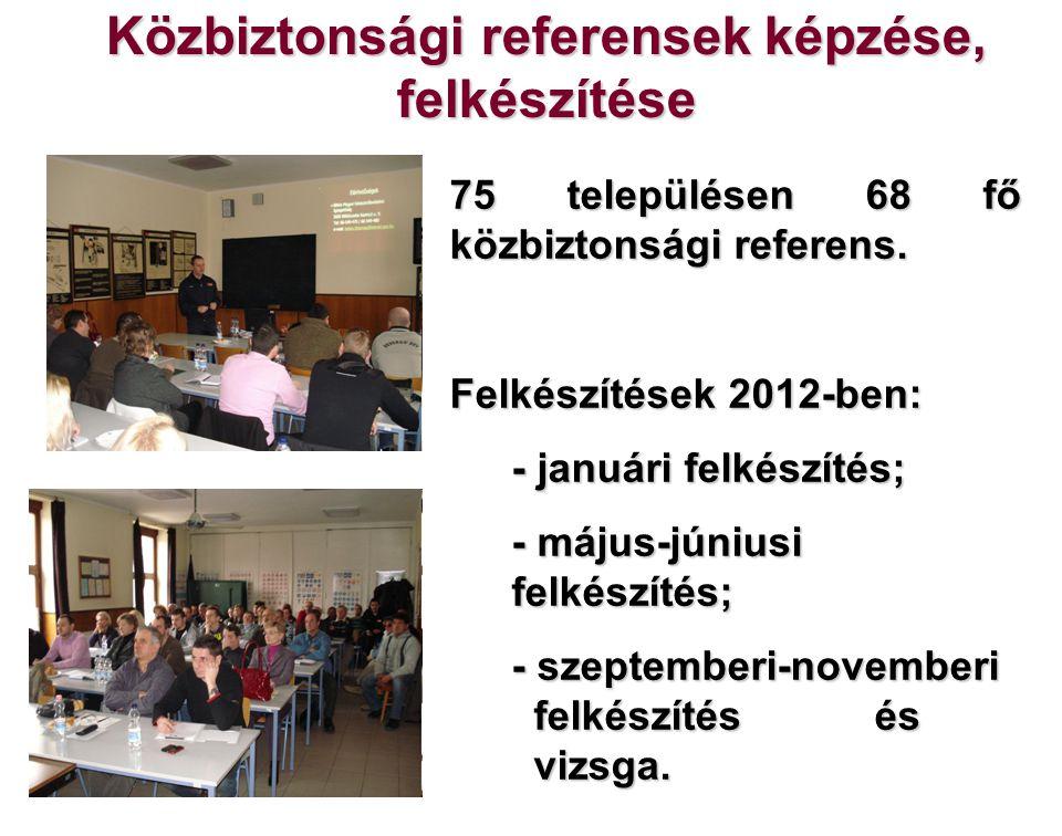 Közbiztonsági referensek képzése, felkészítése 75 településen 68 fő közbiztonsági referens. Felkészítések 2012-ben: - januári felkészítés; - május-jún