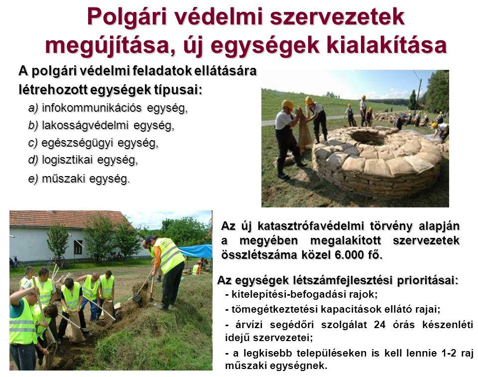 Polgári védelmi szervezetek megújítása, új egységek kialakítása A polgári védelmi feladatok ellátására létrehozott egységek típusai: a) infokommunikác