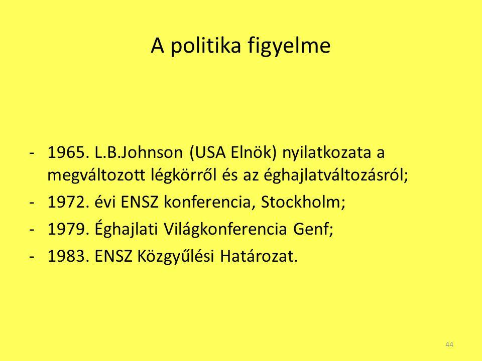 A politika figyelme -1965. L.B.Johnson (USA Elnök) nyilatkozata a megváltozott légkörről és az éghajlatváltozásról; -1972. évi ENSZ konferencia, Stock