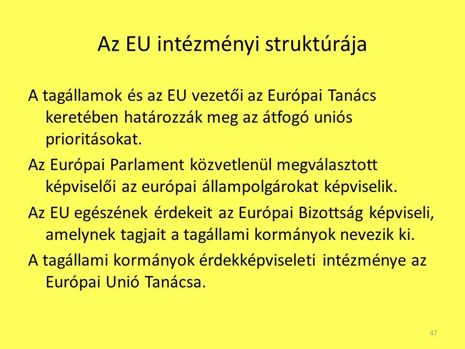 Az EU intézményi struktúrája A tagállamok és az EU vezetői az Európai Tanács keretében határozzák meg az átfogó uniós prioritásokat. Az Európai Parlam