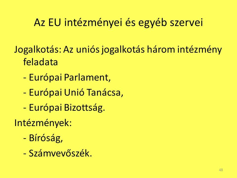 Az EU intézményei és egyéb szervei Jogalkotás: Az uniós jogalkotás három intézmény feladata - Európai Parlament, - Európai Unió Tanácsa, - Európai Biz