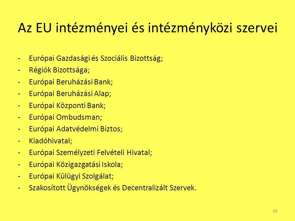 Az EU intézményei és intézményközi szervei -Európai Gazdasági és Szociális Bizottság; -Régiók Bizottsága; -Európai Beruházási Bank; -Európai Beruházás