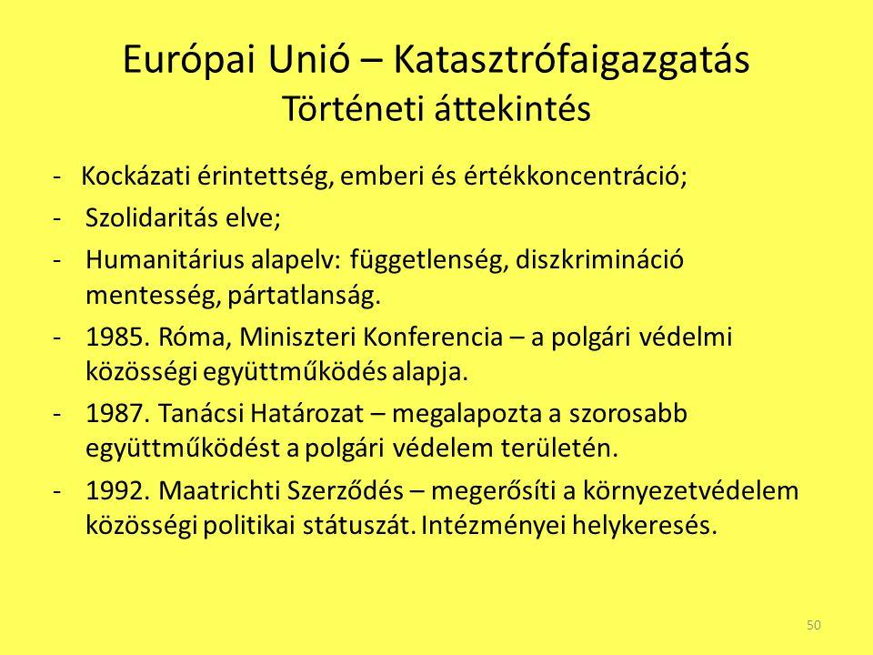 Európai Unió – Katasztrófaigazgatás Történeti áttekintés - Kockázati érintettség, emberi és értékkoncentráció; -Szolidaritás elve; -Humanitárius alape
