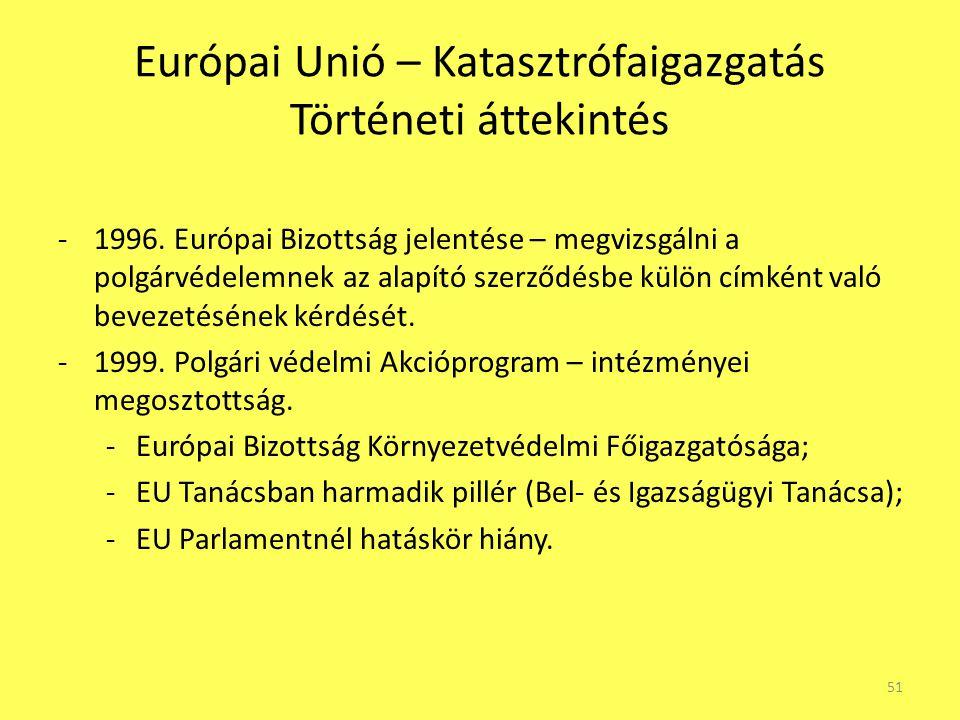 Európai Unió – Katasztrófaigazgatás Történeti áttekintés -1996. Európai Bizottság jelentése – megvizsgálni a polgárvédelemnek az alapító szerződésbe k