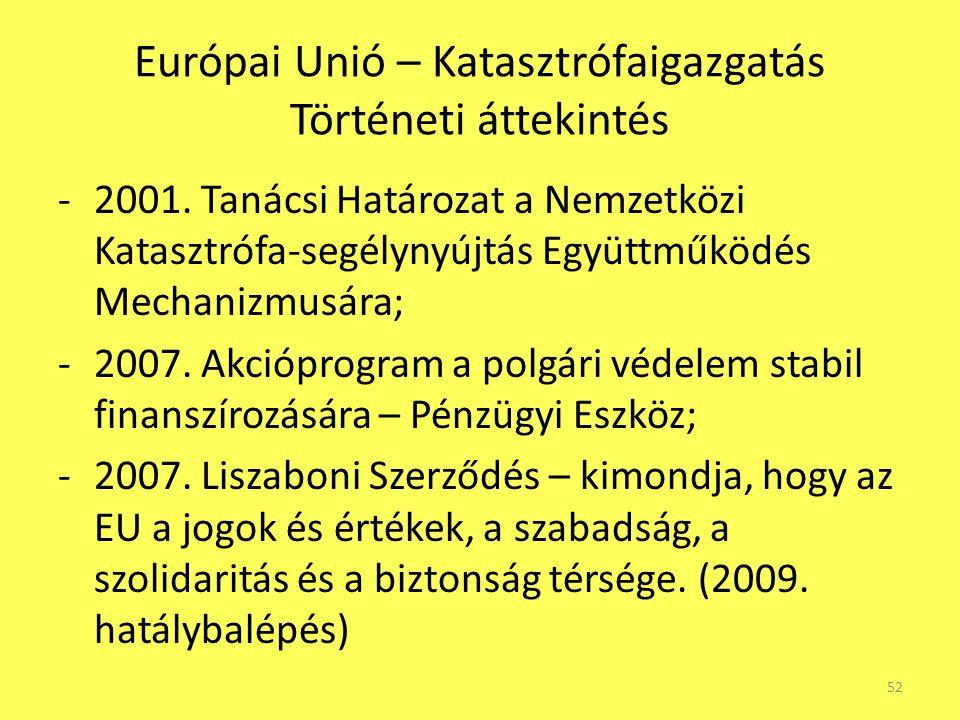 Európai Unió – Katasztrófaigazgatás Történeti áttekintés -2001. Tanácsi Határozat a Nemzetközi Katasztrófa-segélynyújtás Együttműködés Mechanizmusára;