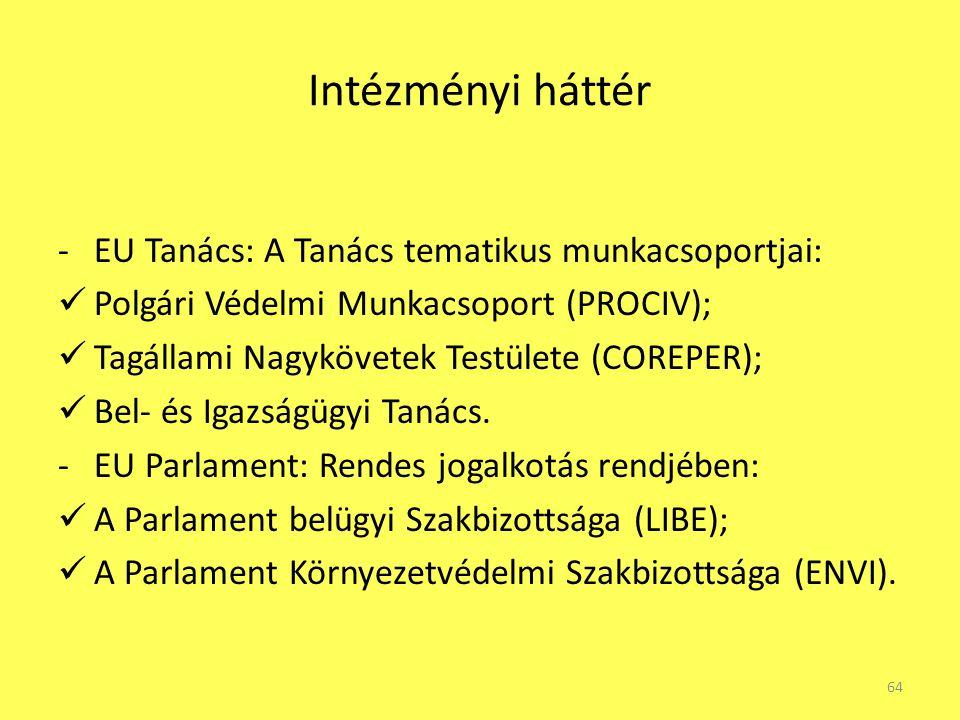Intézményi háttér -EU Tanács: A Tanács tematikus munkacsoportjai:  Polgári Védelmi Munkacsoport (PROCIV);  Tagállami Nagykövetek Testülete (COREPER)