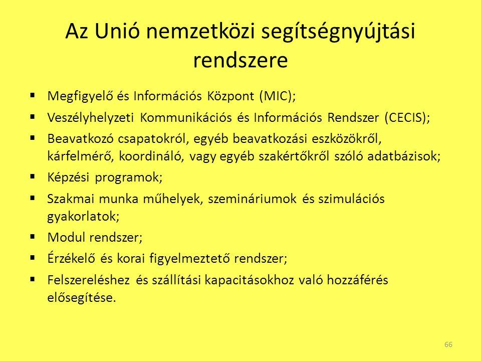 Az Unió nemzetközi segítségnyújtási rendszere  Megfigyelő és Információs Központ (MIC);  Veszélyhelyzeti Kommunikációs és Információs Rendszer (CECI