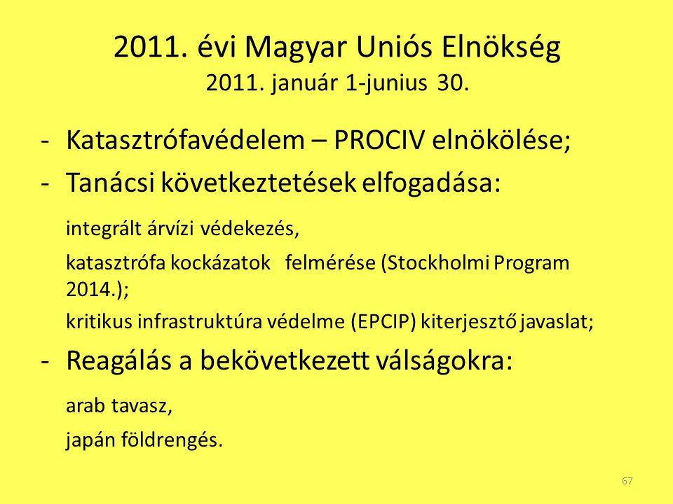 2011. évi Magyar Uniós Elnökség 2011. január 1-junius 30. -Katasztrófavédelem – PROCIV elnökölése; -Tanácsi következtetések elfogadása: integrált árví
