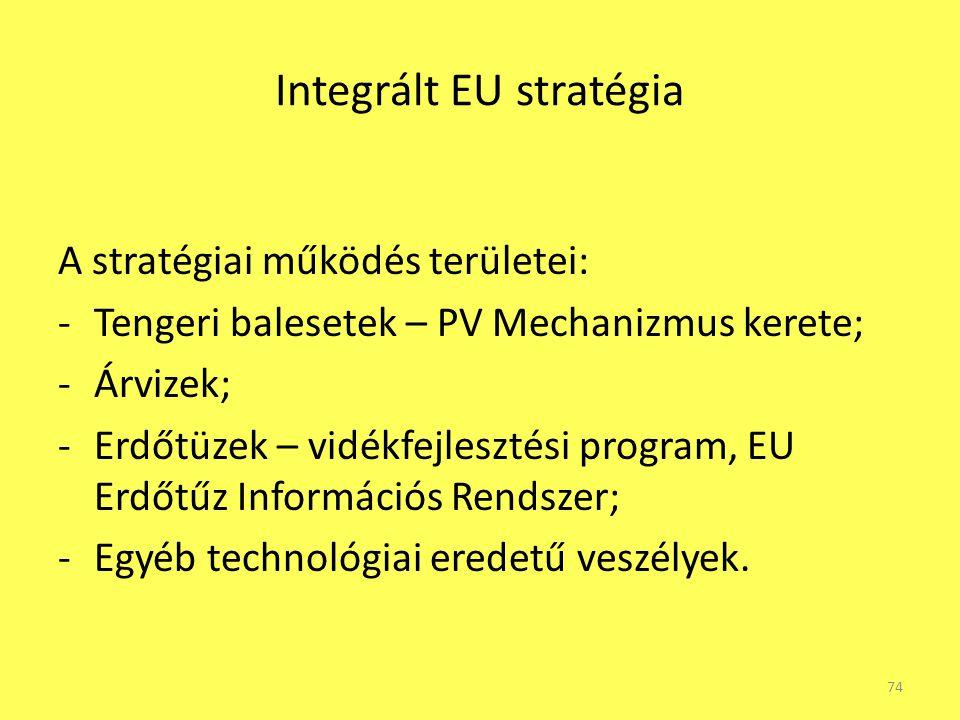 Integrált EU stratégia A stratégiai működés területei: -Tengeri balesetek – PV Mechanizmus kerete; -Árvizek; -Erdőtüzek – vidékfejlesztési program, EU