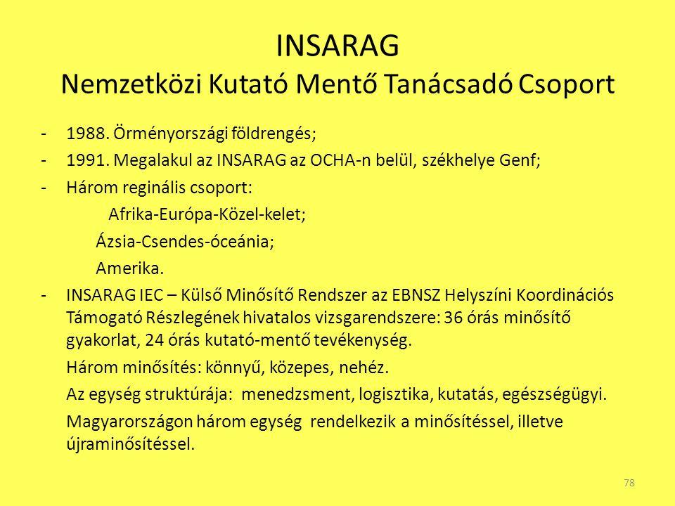 INSARAG Nemzetközi Kutató Mentő Tanácsadó Csoport -1988. Örményországi földrengés; -1991. Megalakul az INSARAG az OCHA-n belül, székhelye Genf; -Három