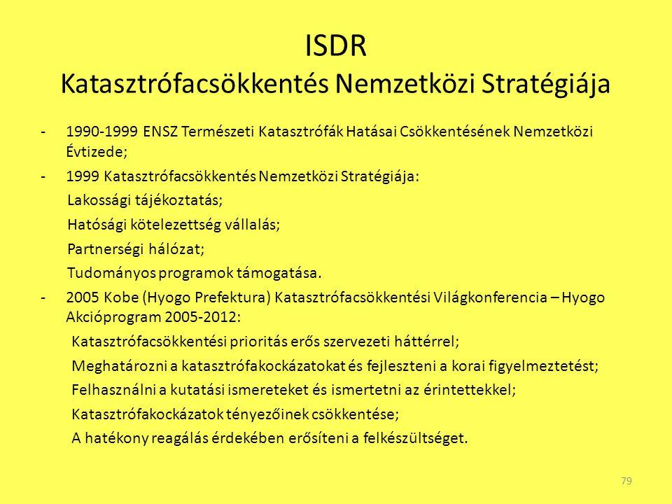 ISDR Katasztrófacsökkentés Nemzetközi Stratégiája -1990-1999 ENSZ Természeti Katasztrófák Hatásai Csökkentésének Nemzetközi Évtizede; -1999 Katasztróf