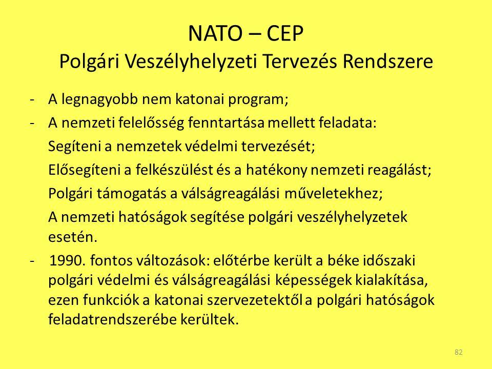 NATO – CEP Polgári Veszélyhelyzeti Tervezés Rendszere -A legnagyobb nem katonai program; -A nemzeti felelősség fenntartása mellett feladata: Segíteni