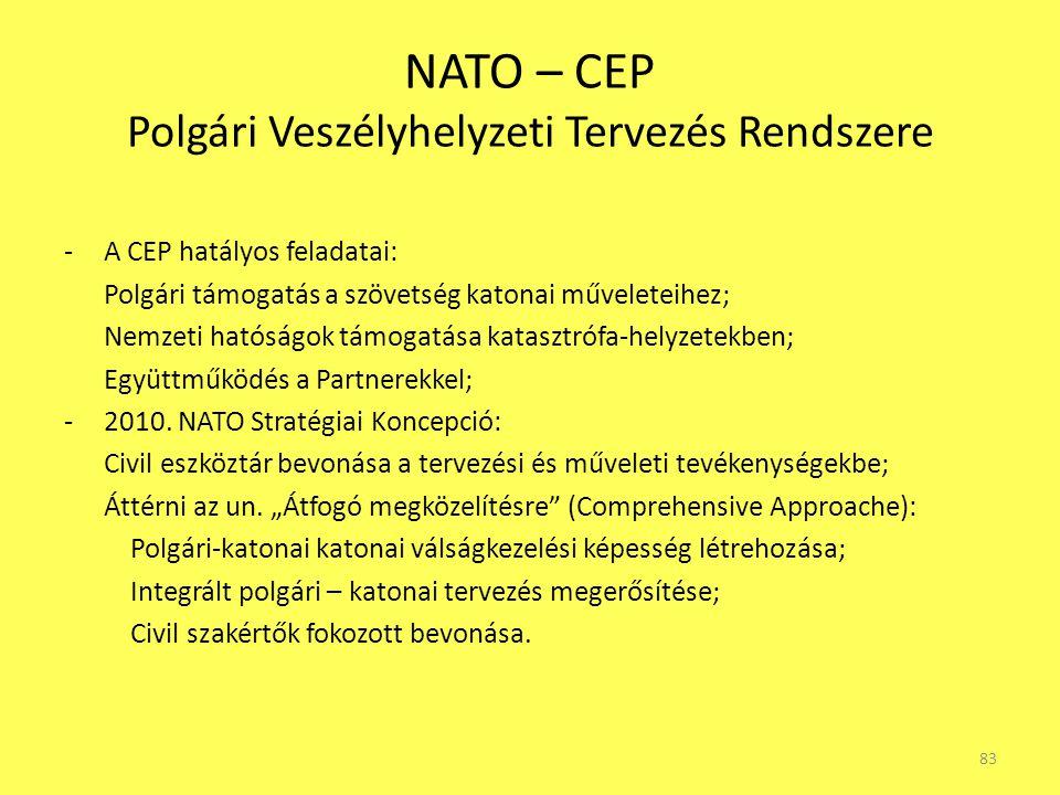 NATO – CEP Polgári Veszélyhelyzeti Tervezés Rendszere -A CEP hatályos feladatai: Polgári támogatás a szövetség katonai műveleteihez; Nemzeti hatóságok
