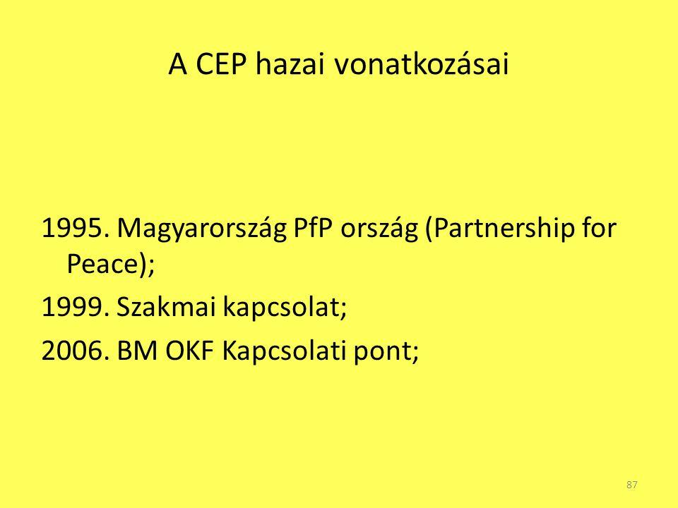 A CEP hazai vonatkozásai 1995. Magyarország PfP ország (Partnership for Peace); 1999. Szakmai kapcsolat; 2006. BM OKF Kapcsolati pont; 87