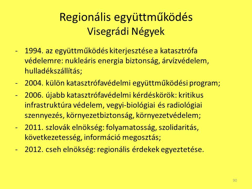 Regionális együttműködés Visegrádi Négyek -1994. az együttműködés kiterjesztése a katasztrófa védelemre: nukleáris energia biztonság, árvízvédelem, hu