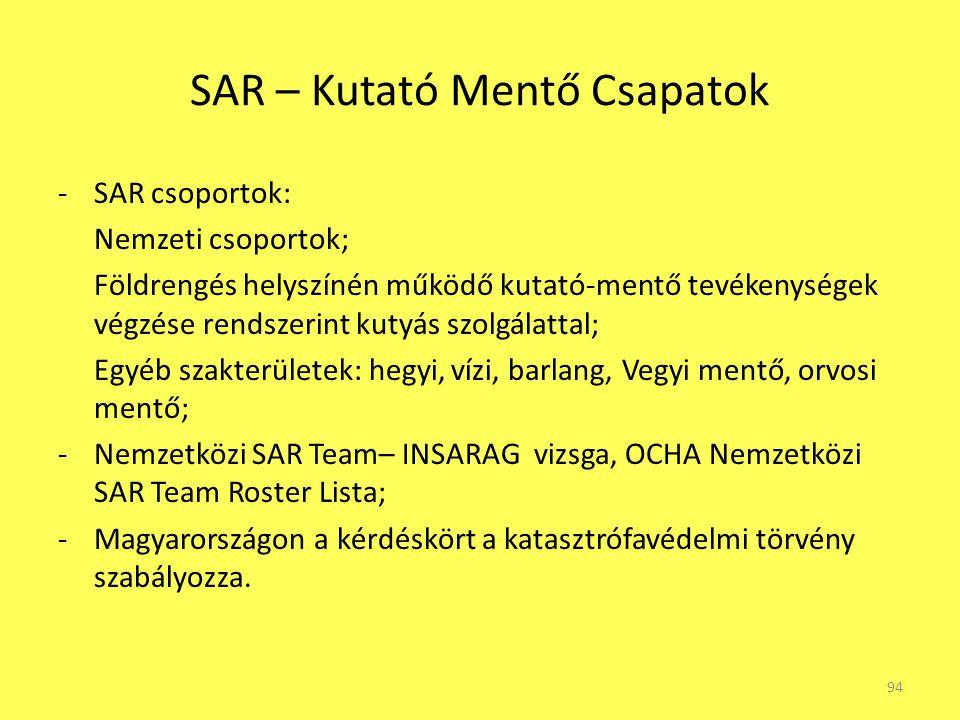 SAR – Kutató Mentő Csapatok -SAR csoportok: Nemzeti csoportok; Földrengés helyszínén működő kutató-mentő tevékenységek végzése rendszerint kutyás szol