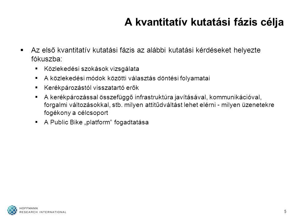 Módszertan  Otthoni kérdezés  Budapesten és a környező agglomerációs településeken 15-65 évesekről reprezentatív minta  Minta elemszám: 500 fő  Terepmunka időpontja: 2009.