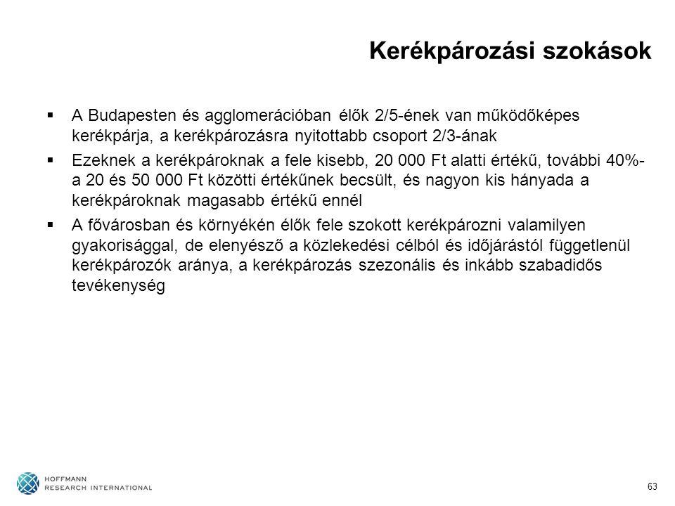 Kerékpározási szokások  A Budapesten és agglomerációban élők 2/5-ének van működőképes kerékpárja, a kerékpározásra nyitottabb csoport 2/3-ának  Ezeknek a kerékpároknak a fele kisebb, 20 000 Ft alatti értékű, további 40%- a 20 és 50 000 Ft közötti értékűnek becsült, és nagyon kis hányada a kerékpároknak magasabb értékű ennél  A fővárosban és környékén élők fele szokott kerékpározni valamilyen gyakorisággal, de elenyésző a közlekedési célból és időjárástól függetlenül kerékpározók aránya, a kerékpározás szezonális és inkább szabadidős tevékenység 63