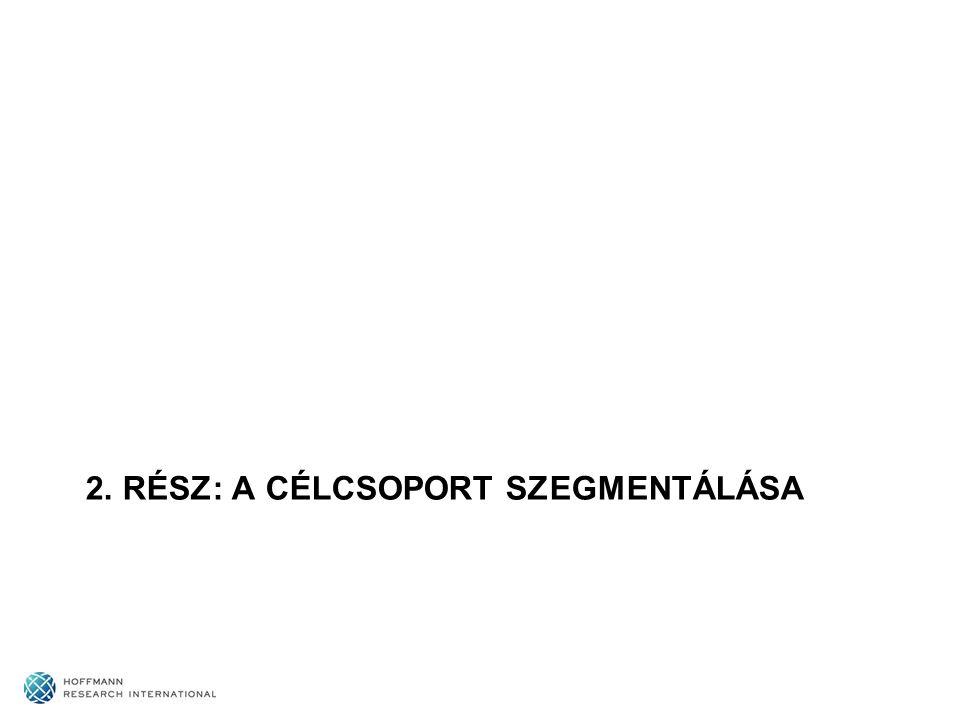2. RÉSZ: A CÉLCSOPORT SZEGMENTÁLÁSA