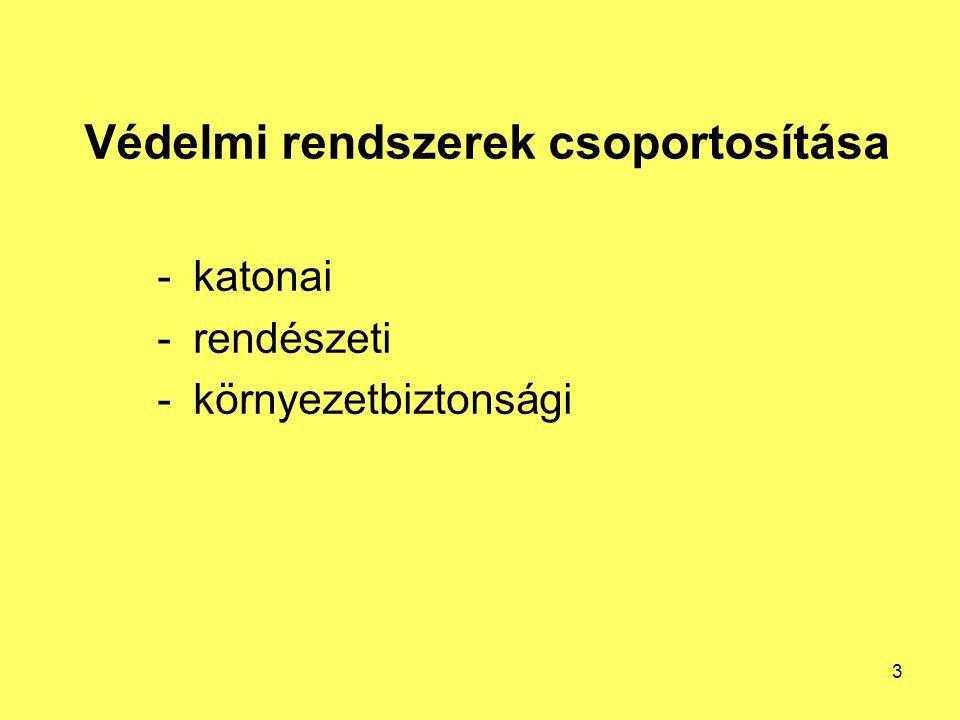 Kormányzati koordináció 1515/2011.XII. 30.