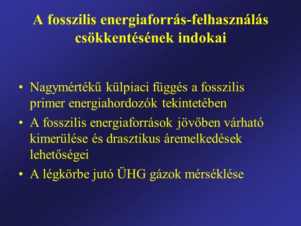 A fosszilis energiaforrás-felhasználás csökkentésének indokai •Nagymértékű külpiaci függés a fosszilis primer energiahordozók tekintetében •A fosszilis energiaforrások jövőben várható kimerülése és drasztikus áremelkedések lehetőségei •A légkörbe jutó ÜHG gázok mérséklése