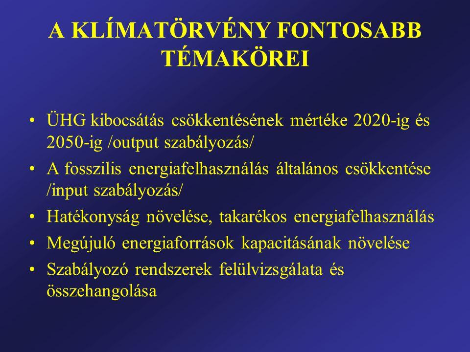 A KLÍMATÖRVÉNY FONTOSABB TÉMAKÖREI •ÜHG kibocsátás csökkentésének mértéke 2020-ig és 2050-ig /output szabályozás/ •A fosszilis energiafelhasználás általános csökkentése /input szabályozás/ •Hatékonyság növelése, takarékos energiafelhasználás •Megújuló energiaforrások kapacitásának növelése •Szabályozó rendszerek felülvizsgálata és összehangolása