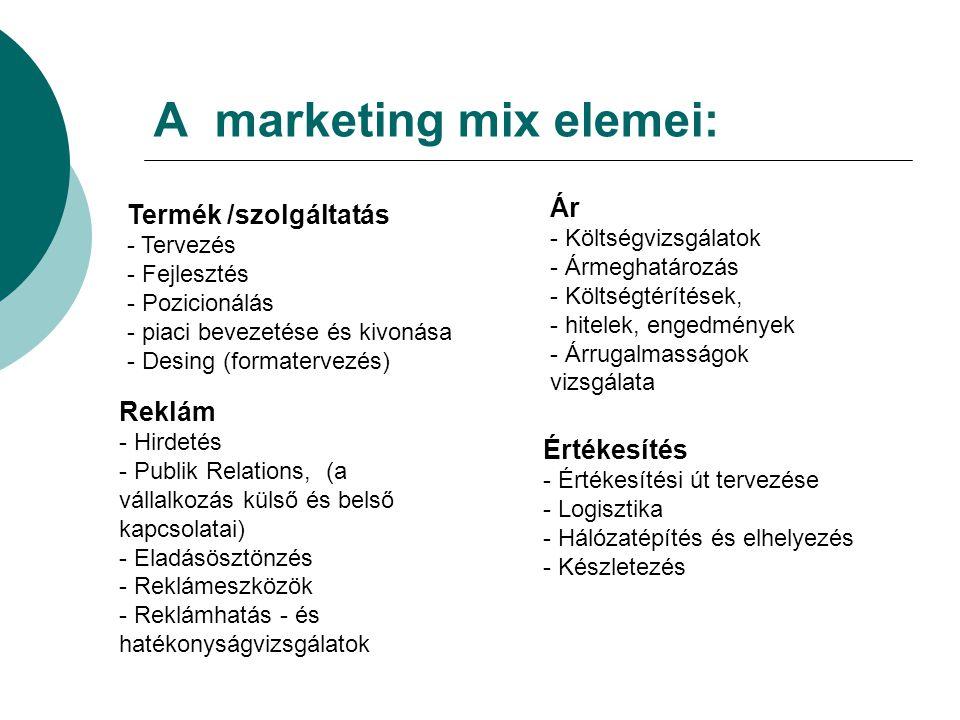 A marketing mix elemei: Termék /szolgáltatás - Tervezés - Fejlesztés - Pozicionálás - piaci bevezetése és kivonása - Desing (formatervezés) Ár - Költs