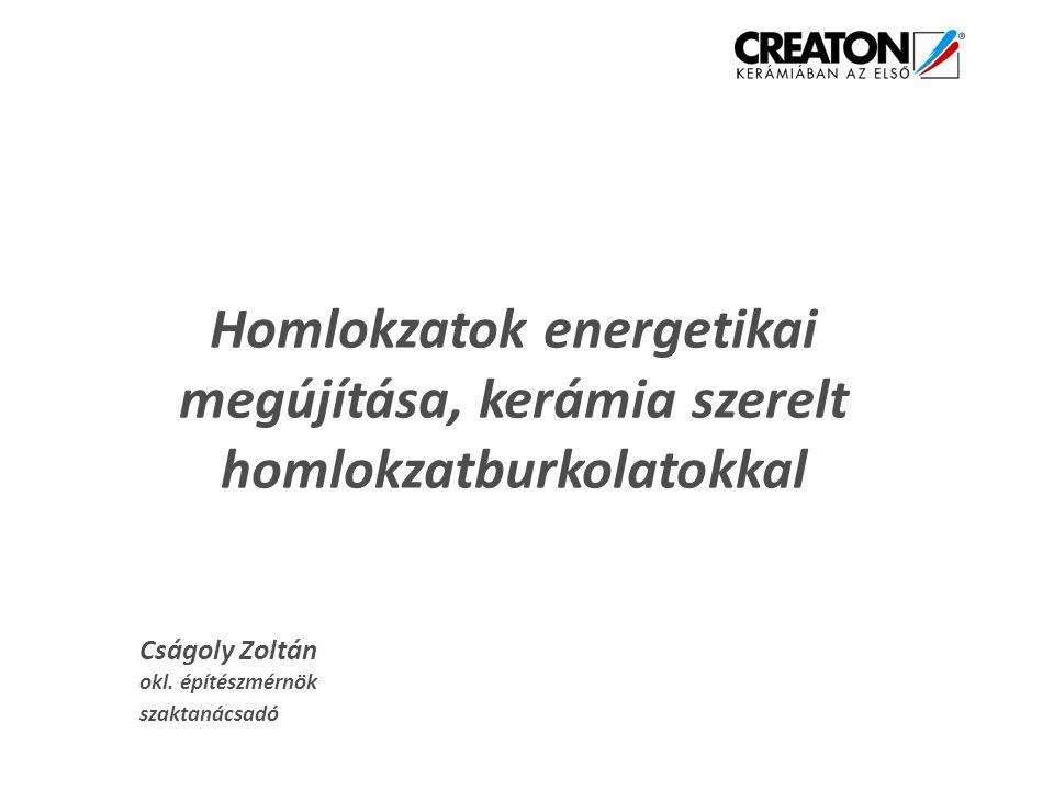 Homlokzatok energetikai megújítása, kerámia szerelt homlokzatburkolatokkal Cságoly Zoltán okl. építészmérnök szaktanácsadó