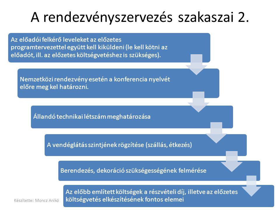 A rendezvényszervezés szakaszai 2. Az előbb említett költségek a részvételi díj, illetve az előzetes költségvetés elkészítésének fontos elemei Az előa