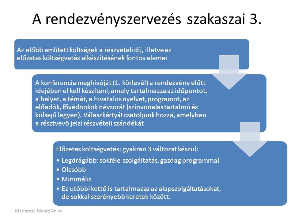 A rendezvényszervezés szakaszai 3. Az előbb említett költségek a részvételi díj, illetve az előzetes költségvetés elkészítésének fontos elemei A konfe