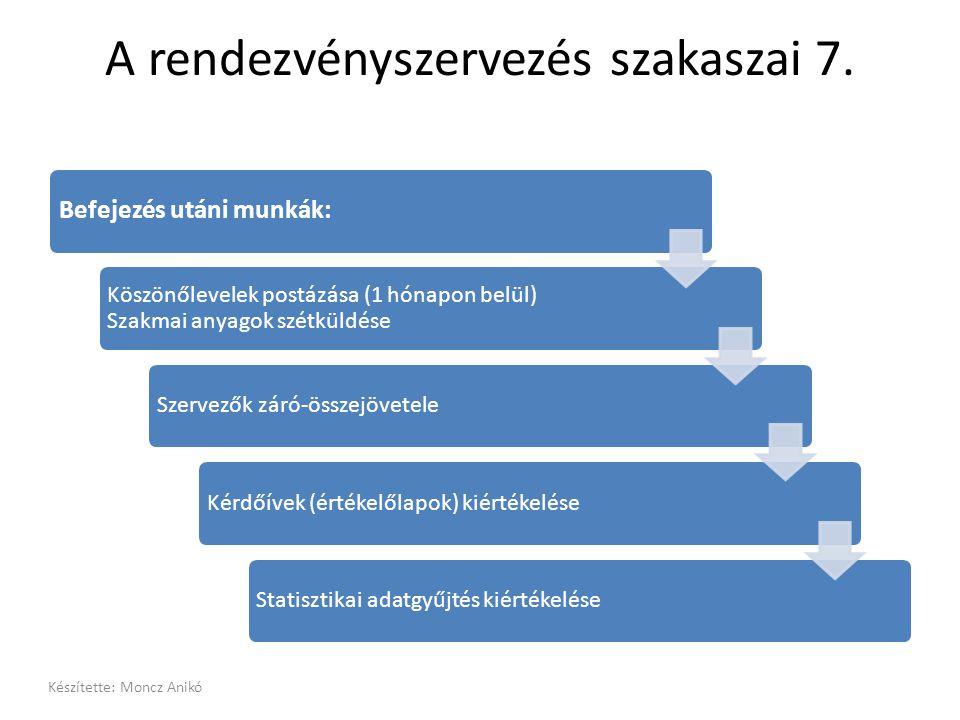 A rendezvényszervezés szakaszai 7. Befejezés utáni munkák: Köszönőlevelek postázása (1 hónapon belül) Szakmai anyagok szétküldése Szervezők záró-össze