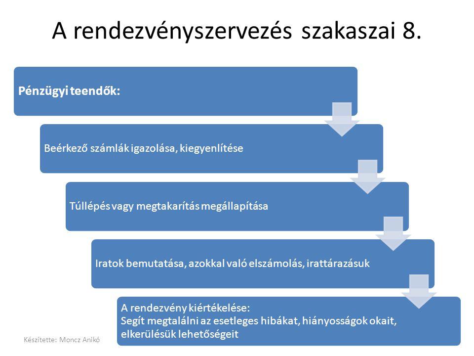 A rendezvényszervezés szakaszai 8. Pénzügyi teendők: Beérkező számlák igazolása, kiegyenlítéseTúllépés vagy megtakarítás megállapításaIratok bemutatás