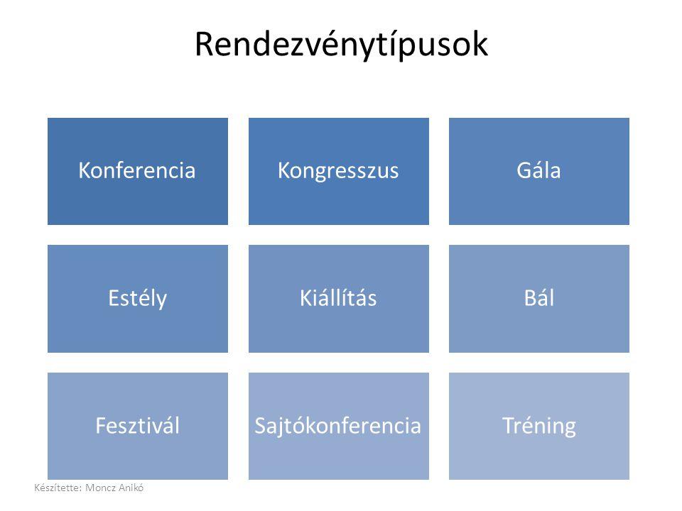 KonferenciaKongresszusGála EstélyKiállításBál FesztiválSajtókonferenciaTréning Rendezvénytípusok Készítette: Moncz Anikó