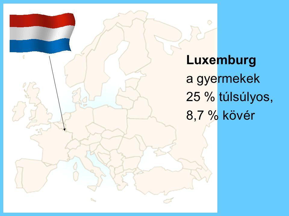 Luxemburg a gyermekek 25 % túlsúlyos, 8,7 % kövér