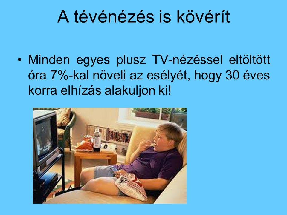 A tévénézés is kövérít •Minden egyes plusz TV-nézéssel eltöltött óra 7%-kal növeli az esélyét, hogy 30 éves korra elhízás alakuljon ki!