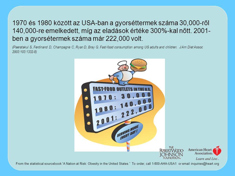 1970 és 1980 között az USA-ban a gyorséttermek száma 30,000-ről 140,000-re emelkedett, míg az eladások értéke 300%-kal nőtt. 2001- ben a gyorsétermek