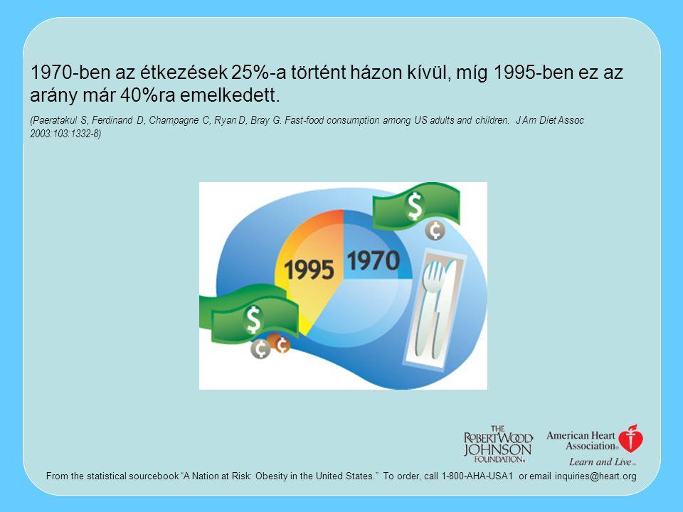 1970-ben az étkezések 25%-a történt házon kívül, míg 1995-ben ez az arány már 40%ra emelkedett. (Paeratakul S, Ferdinand D, Champagne C, Ryan D, Bray