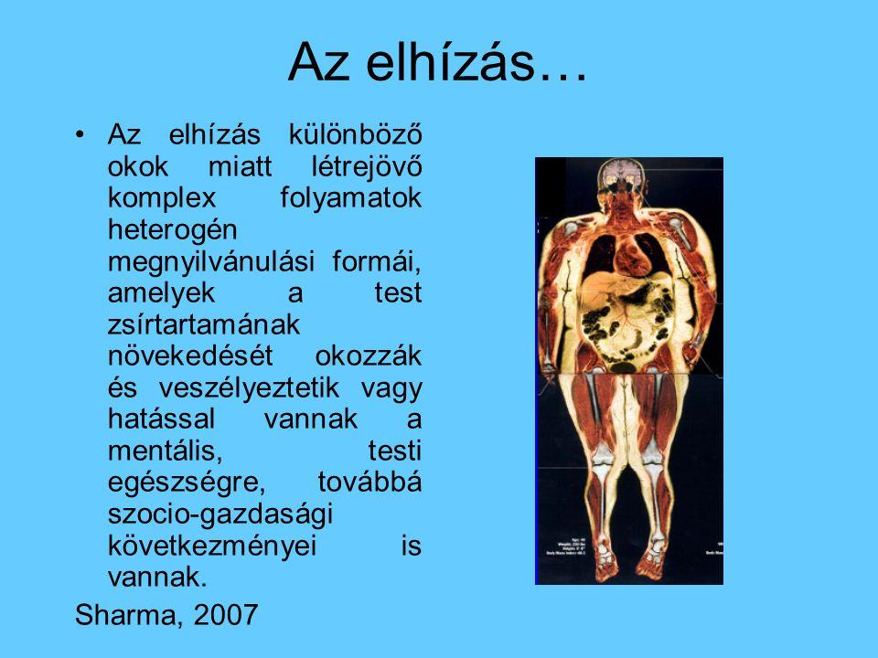 Az elhízás… •Az elhízás különböző okok miatt létrejövő komplex folyamatok heterogén megnyilvánulási formái, amelyek a test zsírtartamának növekedését