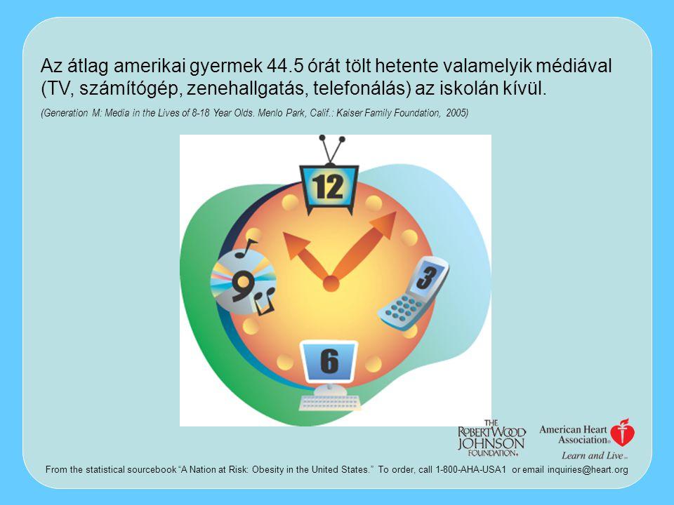 Az átlag amerikai gyermek 44.5 órát tölt hetente valamelyik médiával (TV, számítógép, zenehallgatás, telefonálás) az iskolán kívül. (Generation M: Med