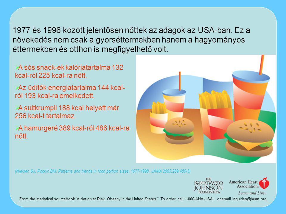 1977 és 1996 között jelentősen nőttek az adagok az USA-ban. Ez a növekedés nem csak a gyorséttermekben hanem a hagyományos éttermekben és otthon is me