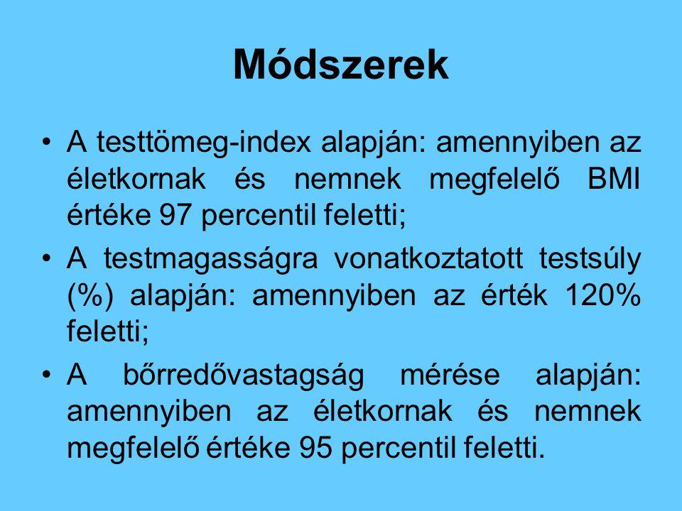 Módszerek •A testtömeg-index alapján: amennyiben az életkornak és nemnek megfelelő BMI értéke 97 percentil feletti; •A testmagasságra vonatkoztatott t