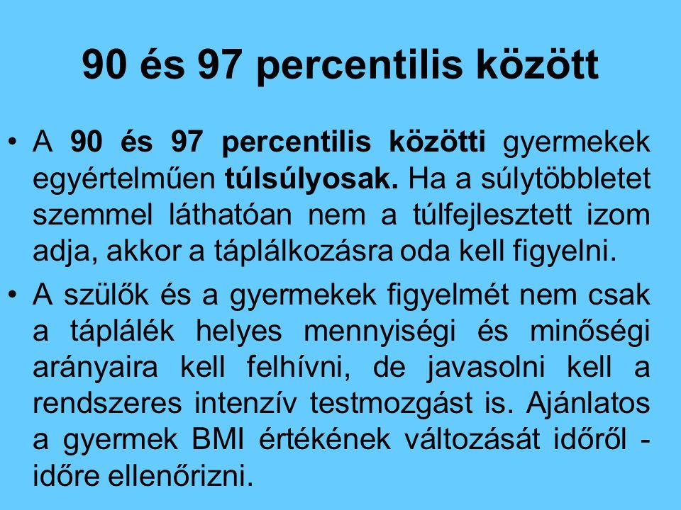 90 és 97 percentilis között •A 90 és 97 percentilis közötti gyermekek egyértelműen túlsúlyosak. Ha a súlytöbbletet szemmel láthatóan nem a túlfejleszt