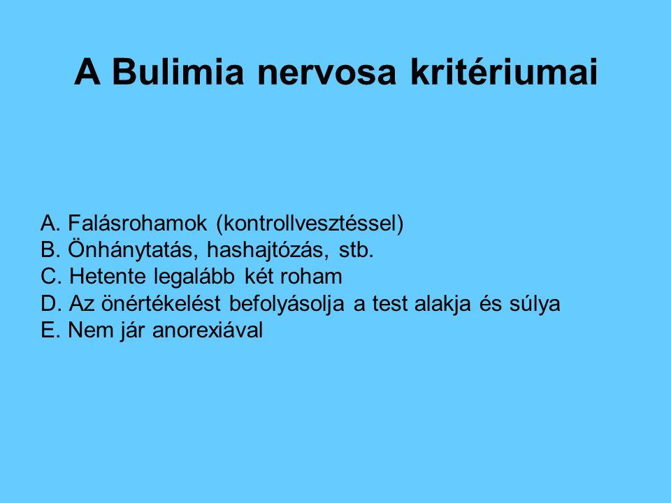 A Bulimia nervosa kritériumai A. Falásrohamok (kontrollvesztéssel) B. Önhánytatás, hashajtózás, stb. C. Hetente legalább két roham D. Az önértékelést