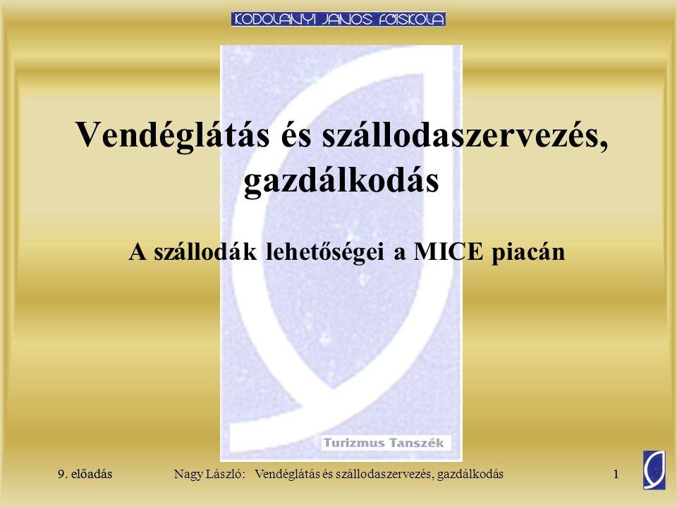 9. előadás32Nagy László: Vendéglátás és szállodaszervezés, gazdálkodás9. előadás32 2008