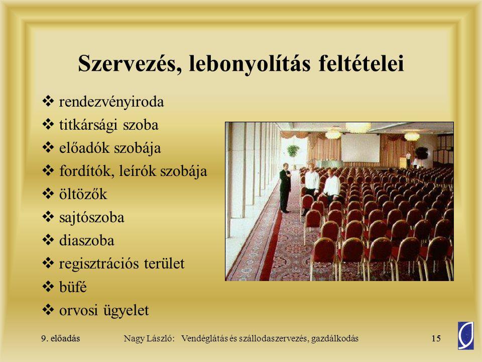 9. előadás15Nagy László: Vendéglátás és szállodaszervezés, gazdálkodás9. előadás15 Szervezés, lebonyolítás feltételei  rendezvényiroda  titkársági s