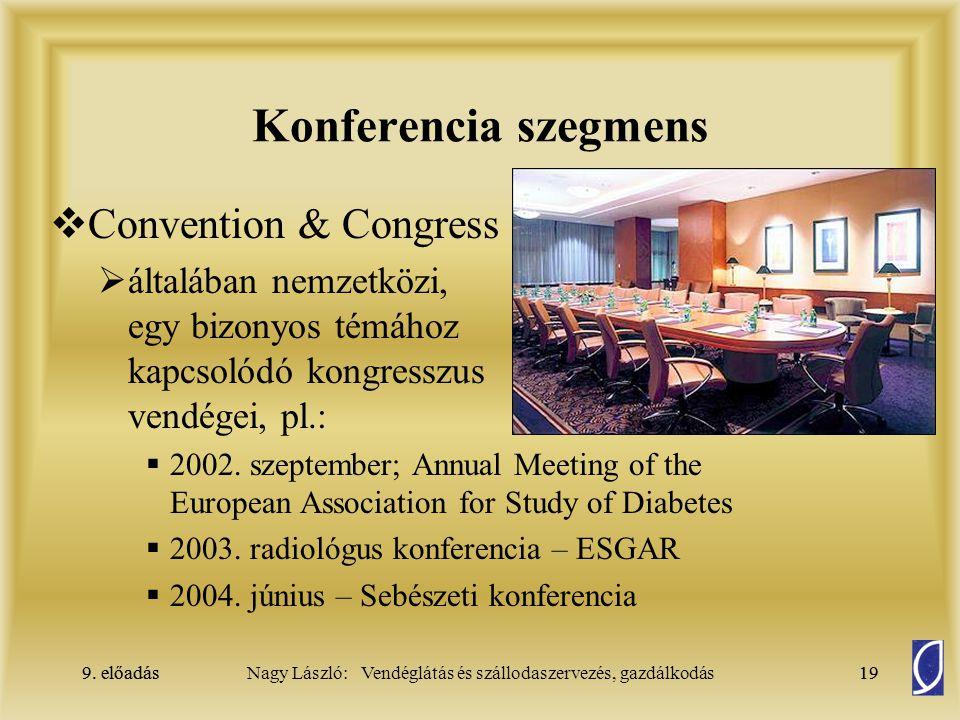 9. előadás19Nagy László: Vendéglátás és szállodaszervezés, gazdálkodás9. előadás19 Konferencia szegmens  Convention & Congress  általában nemzetközi