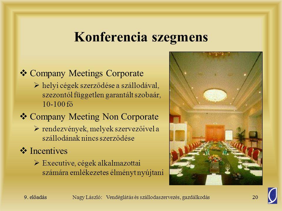 9. előadás20Nagy László: Vendéglátás és szállodaszervezés, gazdálkodás9. előadás20 Konferencia szegmens  Company Meetings Corporate  helyi cégek sze